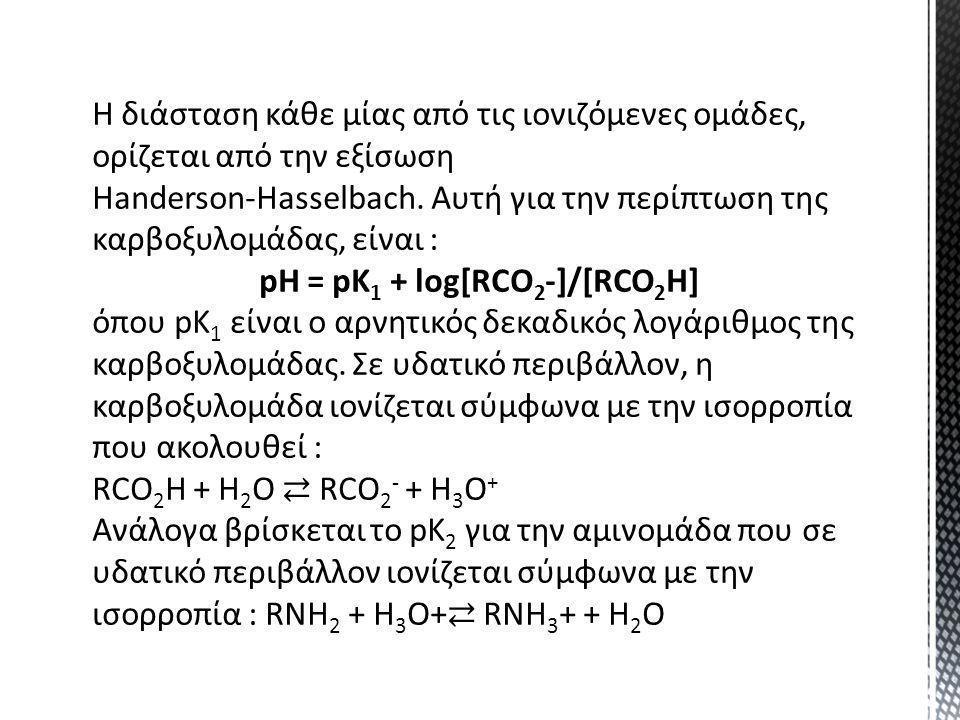 pH = pK1 + log[RCO2-]/[RCO2H]